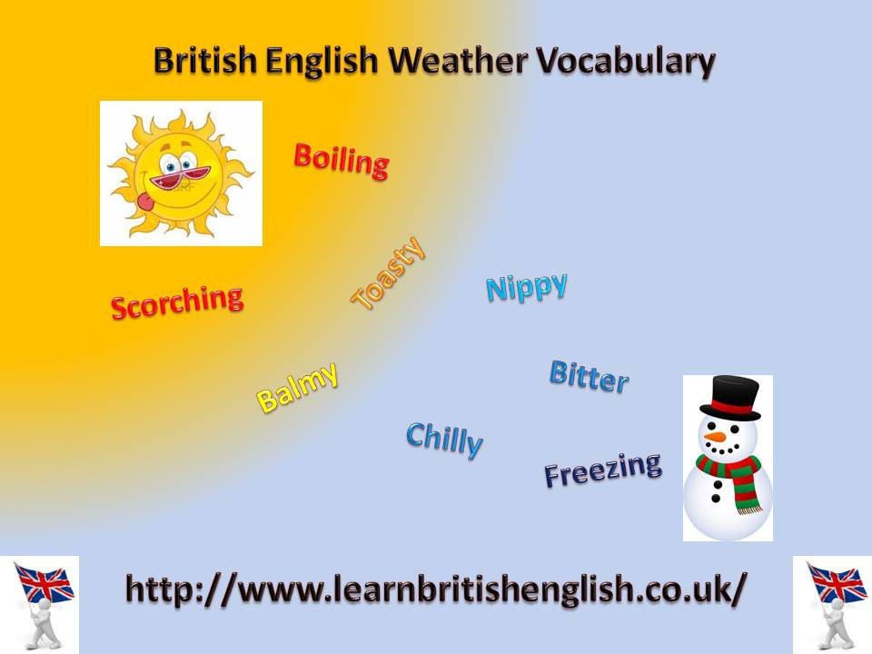 Weather | LearnEnglish Kids - British Council