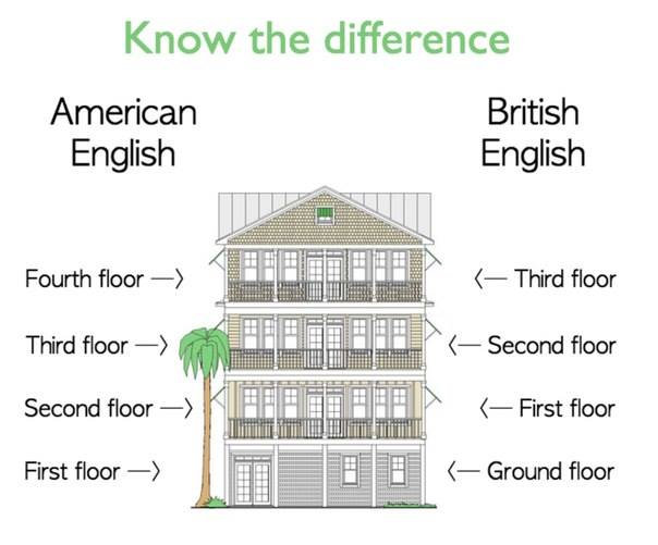 british english vs american english ground floor vs first