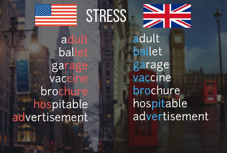 US vs British Stress of Words - YouTube
