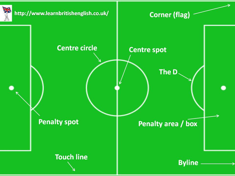 information about football for kids Kids can play football just for fun, but rules make the game fair for both sides step 1 create a football team football usually is played between two teams with 11 players playing for each at a time, with substitutes on the sideline sometimes, teams are smaller this is ok as long as each team has the same amount of players on the playing.