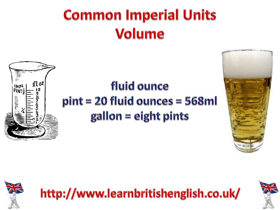 Imperial Units Volume JPEG