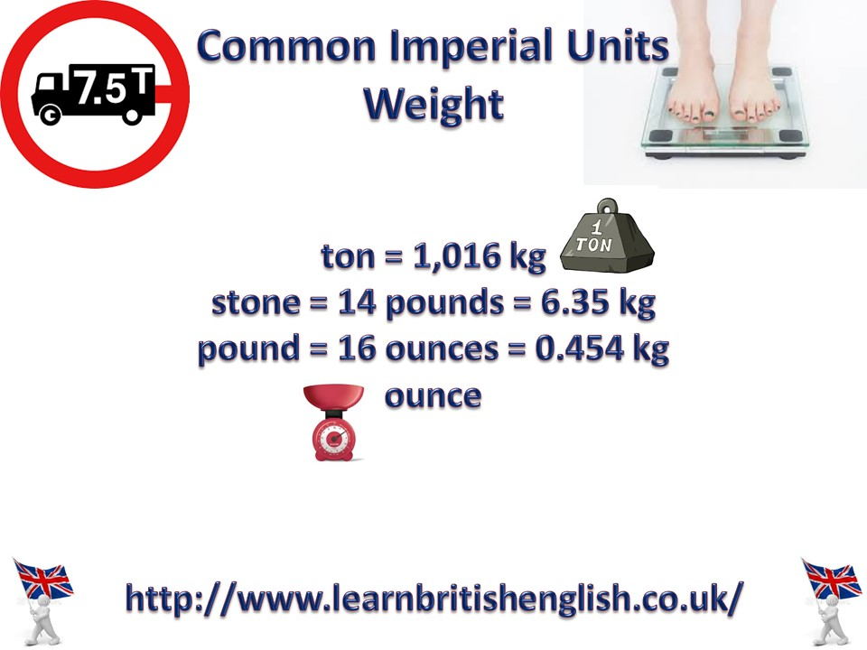 Imperial Units Weight JPEG