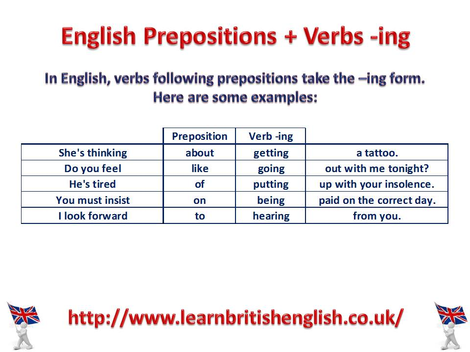 prepositions verbs ing visual lesson 187 learn