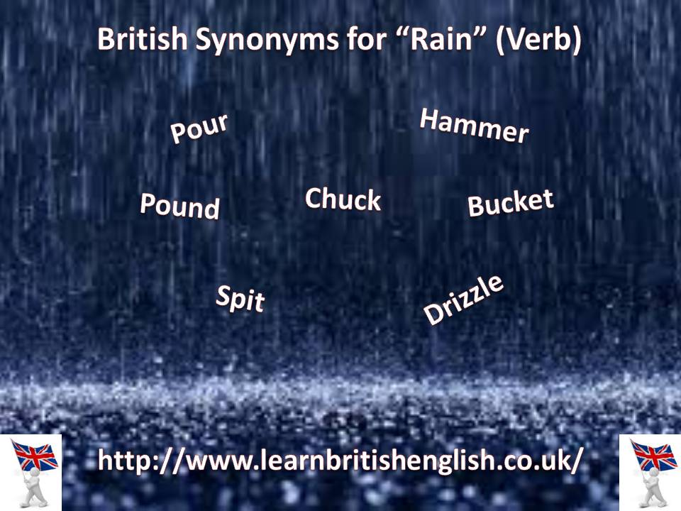 British english rain verb synonyms visual learn british english rain synonyms jpeg m4hsunfo