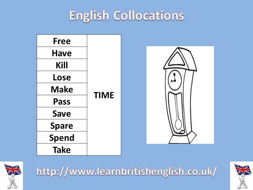 Time Collocations JPEG