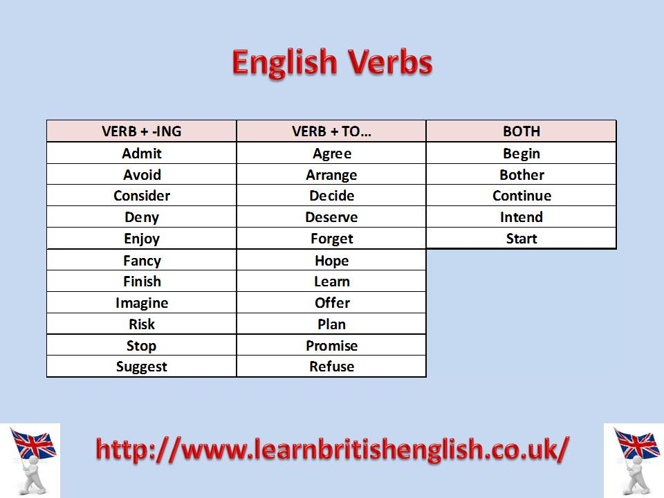 verb-ing-infinitive-or-both-jpeg